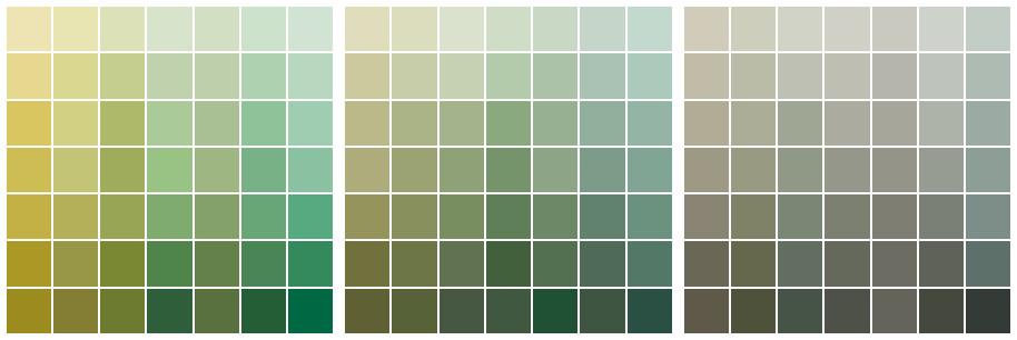 tabel A - list varian warna hijau
