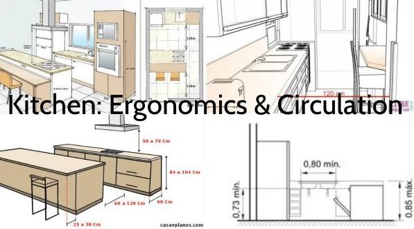 desain ergonomis dan sirkulasi baik di dapur
