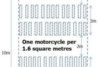 tanah luas 90 dapat menampung 56 motor