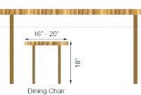 tinggi ideal meja makan di dapur sekitar 30 inch