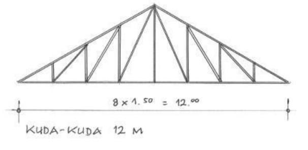 rangka baja ringan bentangan 12 meter